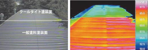 サーモグラフィー(熱画像)による屋根表面温度分布